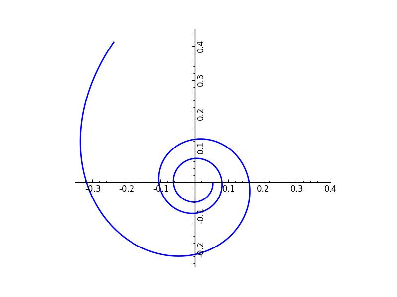 python - polar-plot in python